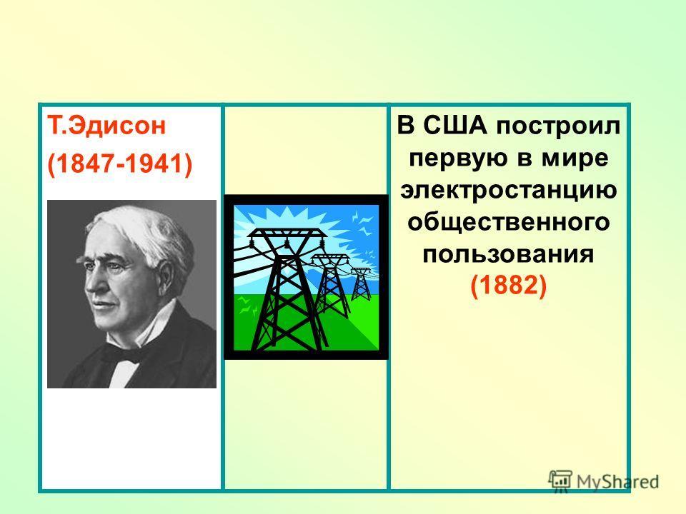 Т.Эдисон (1847-1941) В США построил первую в мире электростанцию общественного пользования (1882)