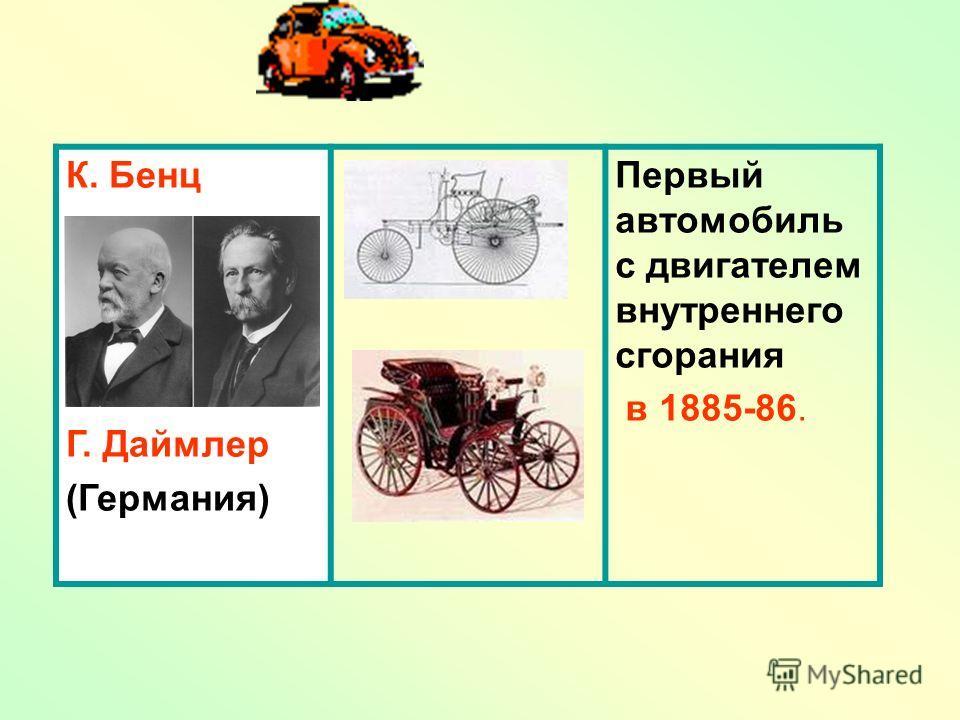 К. Бенц Г. Даймлер (Германия) Первый автомобиль с двигателем внутреннего сгорания в 1885-86.