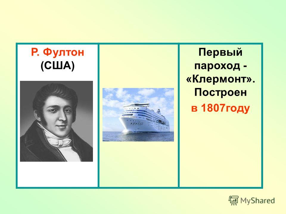 Р. Фултон (США) Первый пароход - «Клермонт». Построен в 1807году