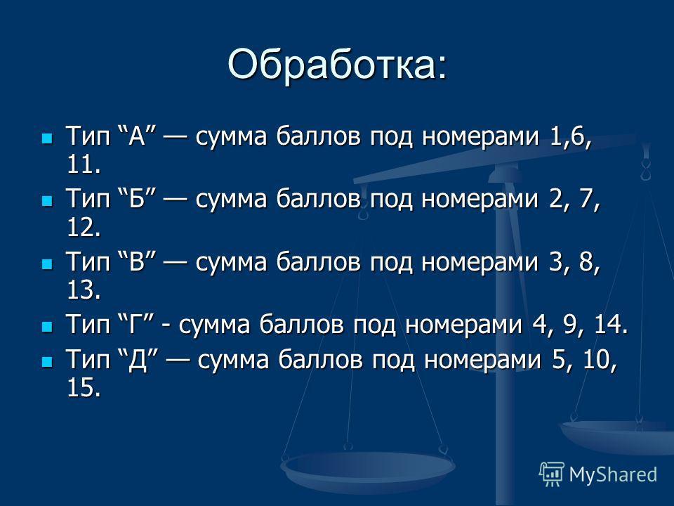 Обработка: Тип А сумма баллов под номерами 1,6, 11. Тип А сумма баллов под номерами 1,6, 11. Тип Б сумма баллов под номерами 2, 7, 12. Тип Б сумма баллов под номерами 2, 7, 12. Тип В сумма баллов под номерами 3, 8, 13. Тип В сумма баллов под номерами