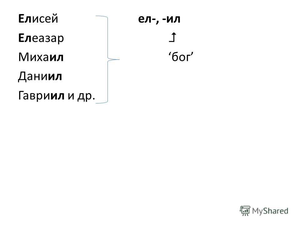 Елисейел-, -ил Елеазар Михаилбог Даниил Гавриил и др.