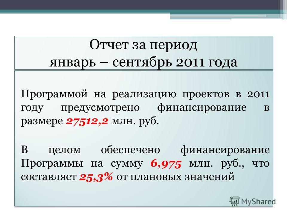 Отчет за период январь – сентябрь 2011 года Программой на реализацию проектов в 2011 году предусмотрено финансирование в размере 27512,2 млн. руб. В целом обеспечено финансирование Программы на сумму 6,975 млн. руб., что составляет 25,3% от плановых