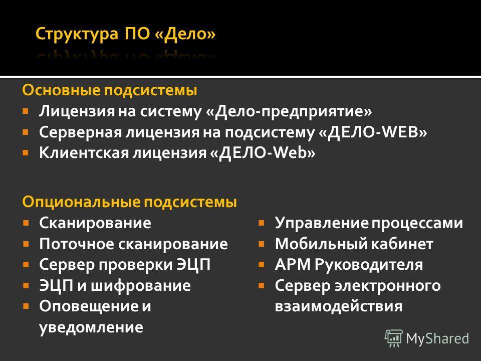 Опциональные подсистемы Сканирование Поточное сканирование Сервер проверки ЭЦП ЭЦП и шифрование Оповещение и уведомление Основные подсистемы Лицензия на систему «Дело-предприятие» Серверная лицензия на подсистему «ДЕЛО-WEB» Клиентская лицензия «ДЕЛО-