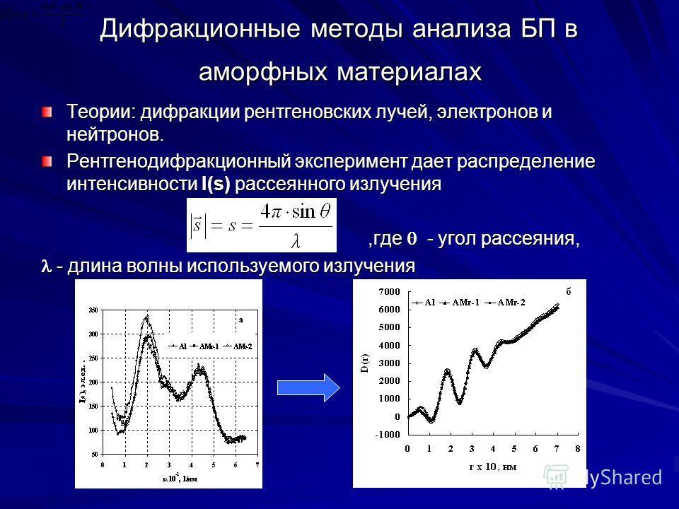Дифракционные методы анализа БП в аморфных материалах Теории: дифракции рентгеновских лучей, электронов и нейтронов. Рентгенодифракционный эксперимент дает распределение интенсивности I(s) рассеянного излучения,где - угол рассеяния,,где - угол рассея