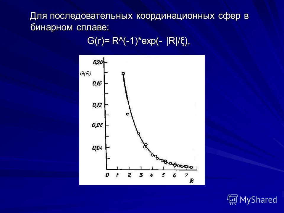 Для последовательных координационных сфер в бинарном сплаве: Для последовательных координационных сфер в бинарном сплаве: G(r)= R^(-1)*ехр(- |R|/ξ),
