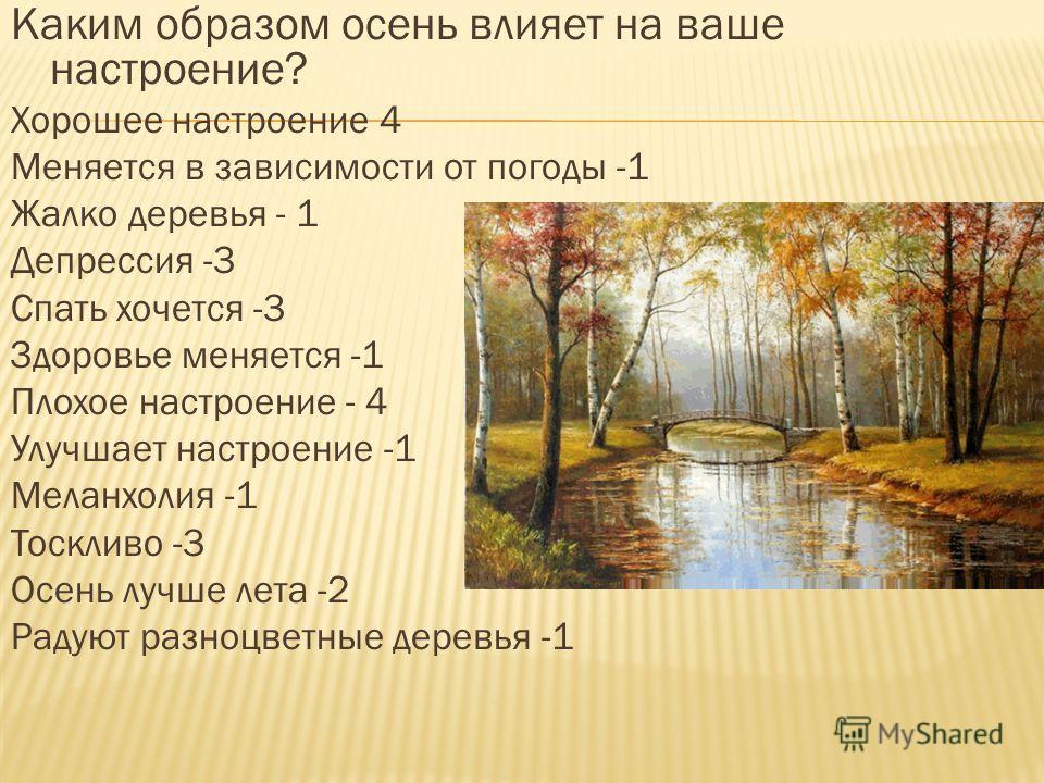 Каким образом осень влияет на ваше настроение? Хорошее настроение 4 Меняется в зависимости от погоды -1 Жалко деревья - 1 Депрессия -3 Спать хочется -3 Здоровье меняется -1 Плохое настроение - 4 Улучшает настроение -1 Меланхолия -1 Тоскливо -3 Осень