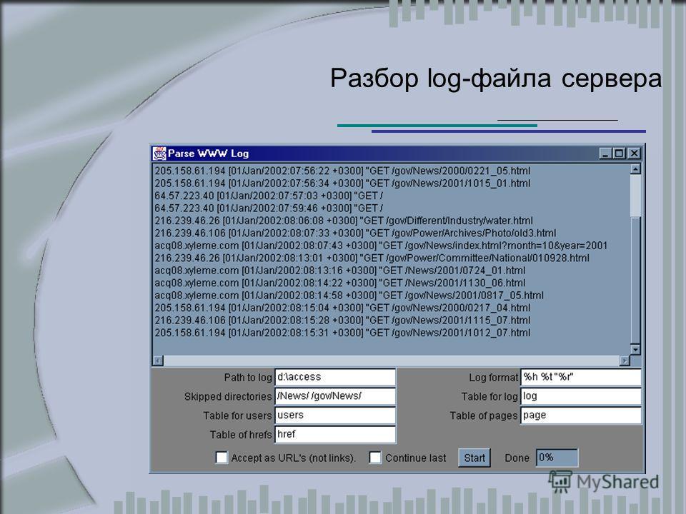 Разбор log-файла сервера