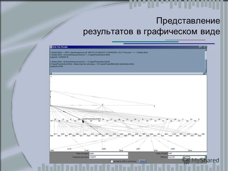Представление результатов в графическом виде
