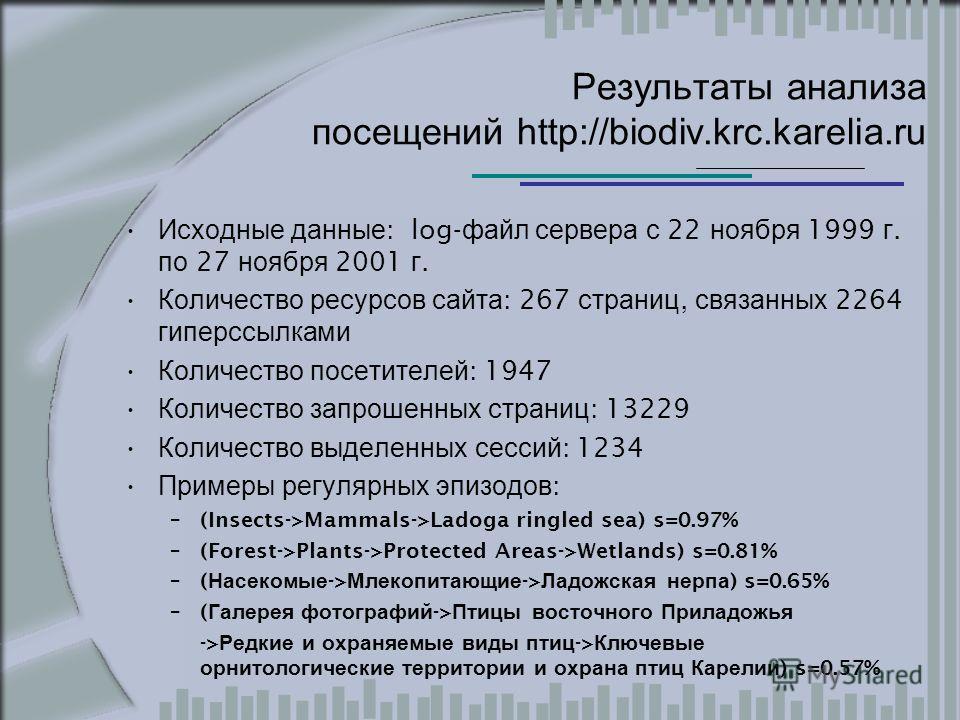 Результаты анализа посещений http://biodiv.krc.karelia.ru Исходные данные : log- файл сервера с 22 ноября 1999 г. по 27 ноября 2001 г. Количество ресурсов сайта : 267 страниц, связанных 2264 гиперссылками Количество посетителей : 1947 Количество запр