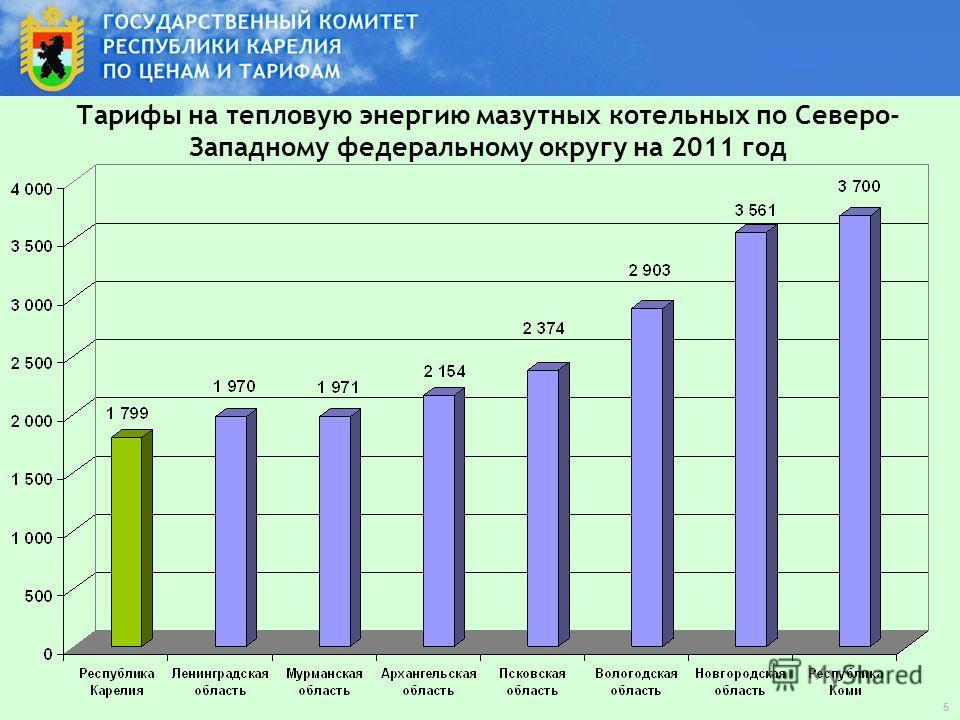 Тарифы на тепловую энергию мазутных котельных по Северо- Западному федеральному округу на 2011 год 5