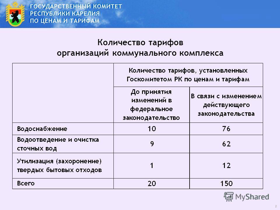 Количество тарифов организаций коммунального комплекса 2