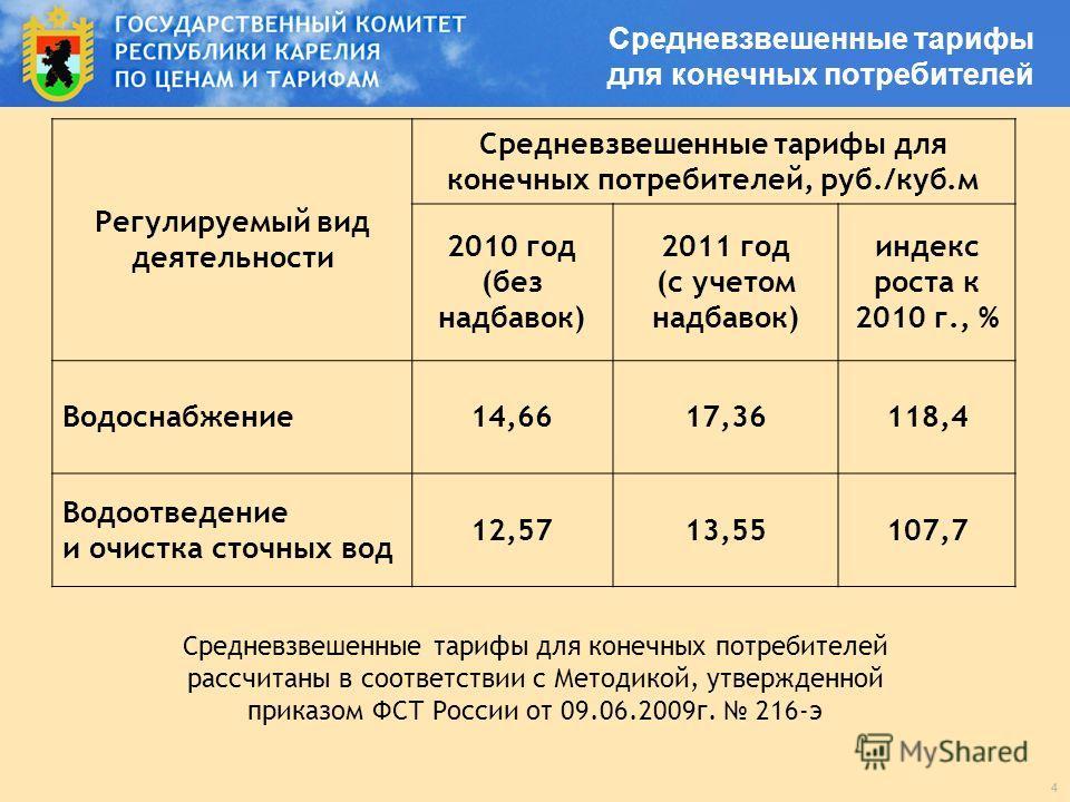 Средневзвешенные тарифы для конечных потребителей Регулируемый вид деятельности Средневзвешенные тарифы для конечных потребителей, руб./куб.м 2010 год (без надбавок) 2011 год (с учетом надбавок) индекс роста к 2010 г., % Водоснабжение14,6617,36118,4