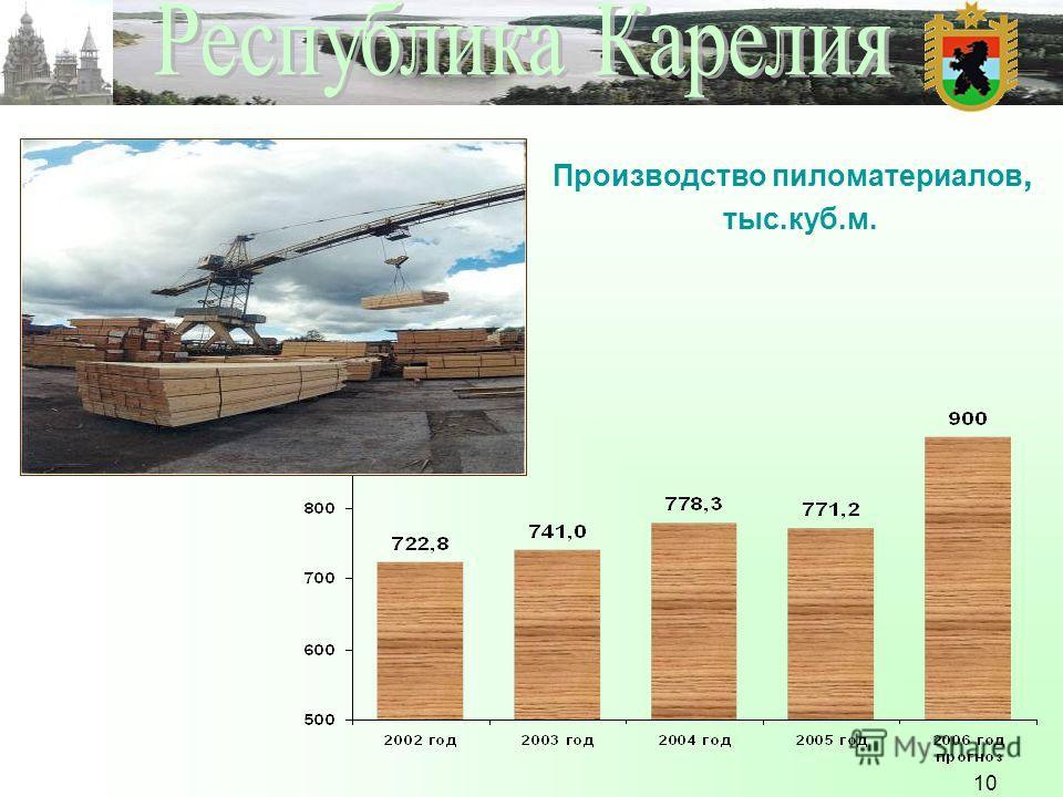 10 Производство пиломатериалов, тыс.куб.м.