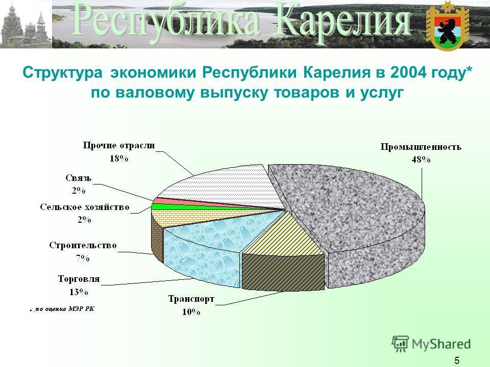 5 Структура экономики Республики Карелия в 2004 году* по валовому выпуску товаров и услуг