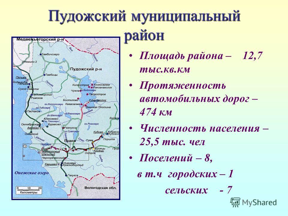 Пудожский муниципальный район Площадь района – 12,7 тыс.кв.км Протяженность автомобильных дорог – 474 км Численность населения – 25,5 тыс. чел Поселений – 8, в т.ч городских – 1 сельских - 7