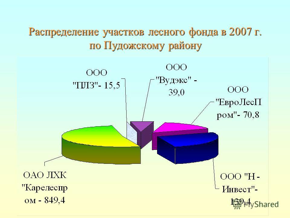 Распределение участков лесного фонда в 2007 г. по Пудожскому району