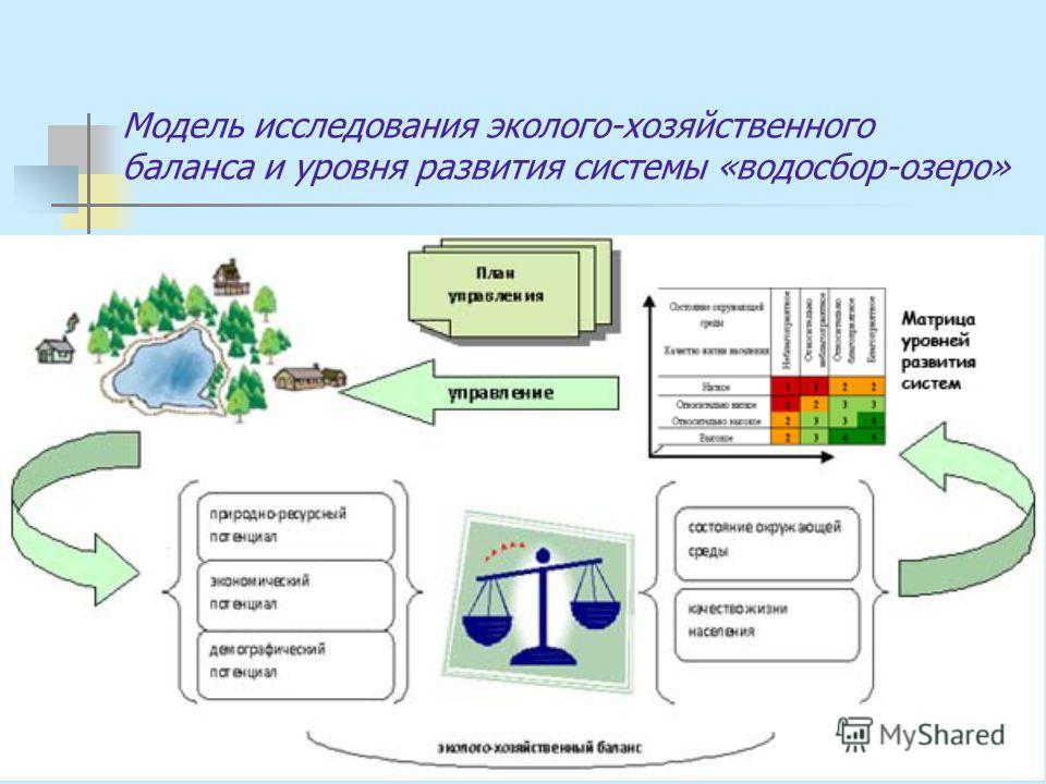 Модель исследования эколого-хозяйственного баланса и уровня развития системы «водосбор-озеро»