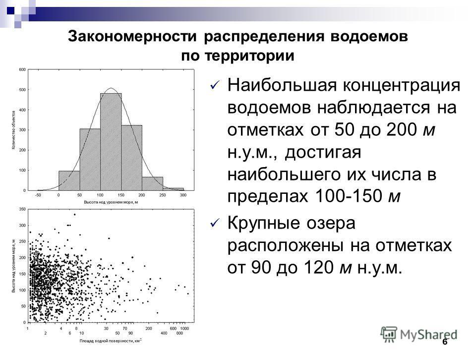 6 Закономерности распределения водоемов по территории Наибольшая концентрация водоемов наблюдается на отметках от 50 до 200 м н.у.м., достигая наибольшего их числа в пределах 100-150 м Крупные озера расположены на отметках от 90 до 120 м н.у.м.