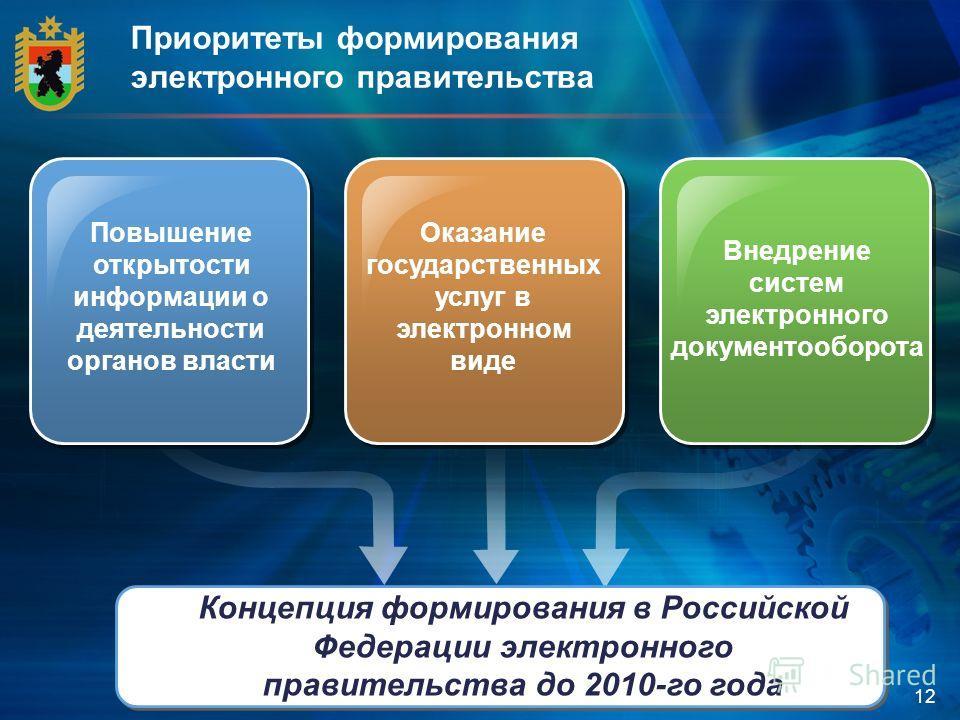 Концепция формирования в Российской Федерации электронного правительства до 2010-го года Приоритеты формирования электронного правительства 12 Повышение открытости информации о деятельности органов власти Оказание государственных услуг в электронном