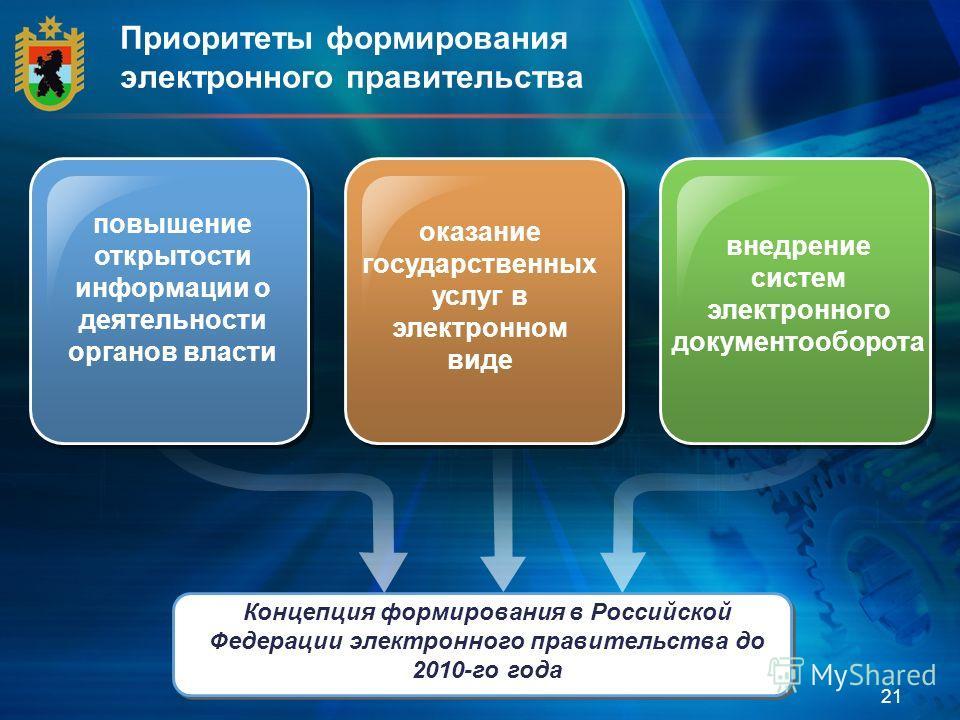 Концепция формирования в Российской Федерации электронного правительства до 2010-го года Приоритеты формирования электронного правительства 21 повышение открытости информации о деятельности органов власти оказание государственных услуг в электронном