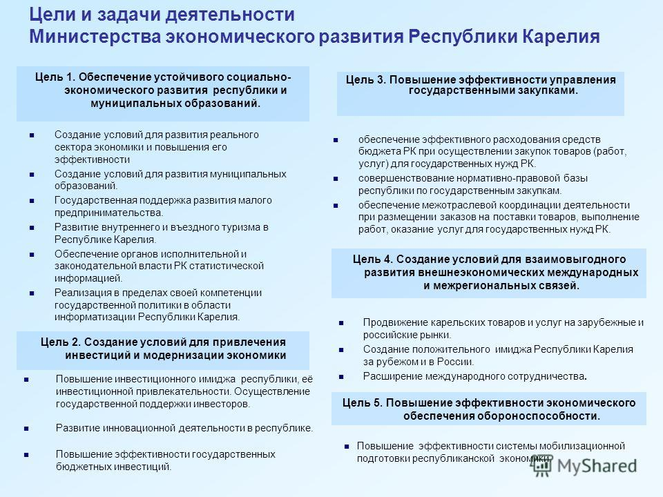 0 Экономическое положение Республики Карелия и перспективы дальнейшего развития