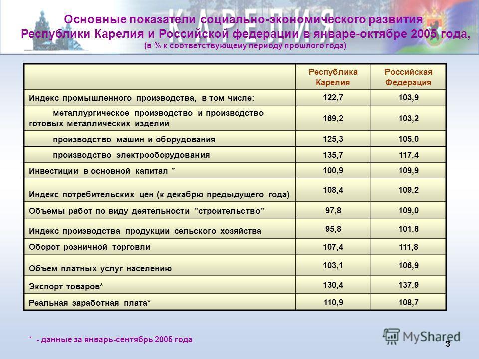 2 Структура экономики Республики Карелия в 2004 году* по валовому выпуску товаров и услуг