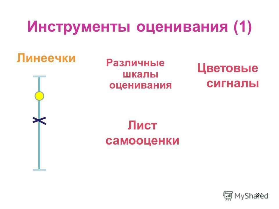 Инструменты оценивания (1) Линеечки Различные шкалы оценивания Лист самооценки Цветовые сигналы 37