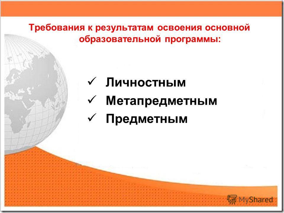 Требования к результатам освоения основной образовательной программы: Личностным Метапредметным Предметным