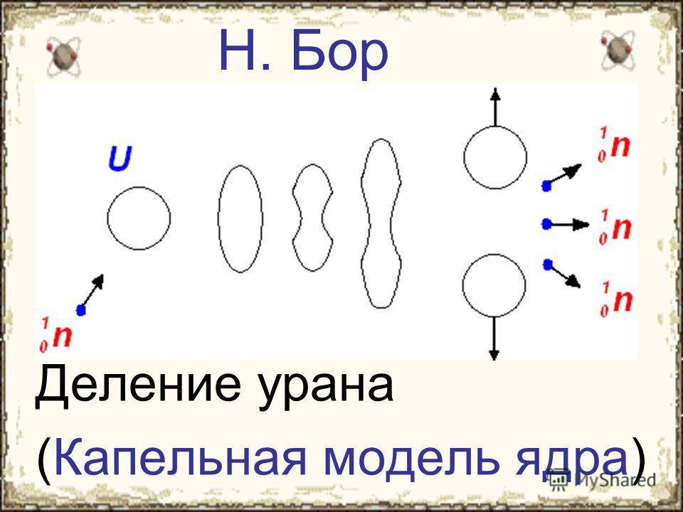 Н. Бор Деление урана (Капельная модель ядра)