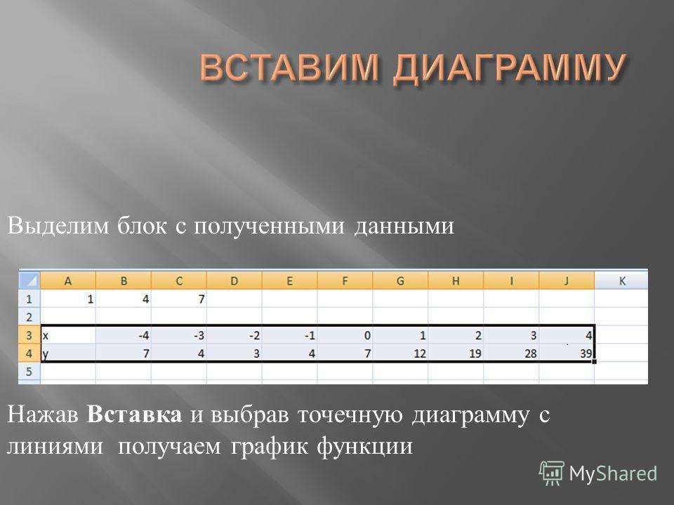 Выделим блок с полученными данными Нажав Вставка и выбрав точечную диаграмму с линиями получаем график функции