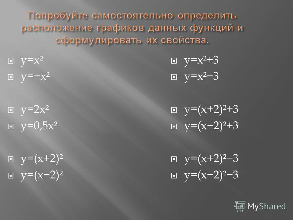 y=x² y=2x² y=0,5x² y=(x+2)² y=(x2)² y=x²+3 y=x²3 y=(x+2)²+3 y=(x2)²+3 y=(x+2)²3 y=(x2)²3