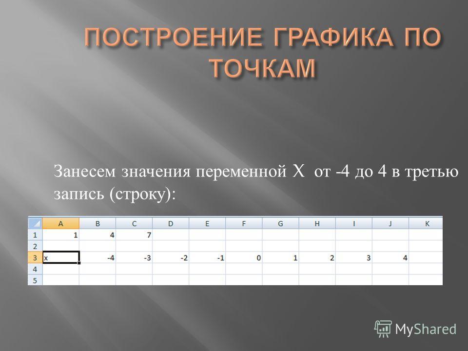 Занесем значения переменной X от -4 до 4 в третью запись ( строку ):