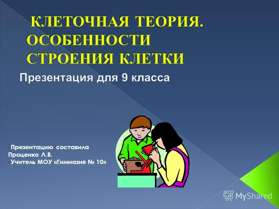 Презентацию составила Проценко Л.В. Учитель МОУ «Гимназия 10»
