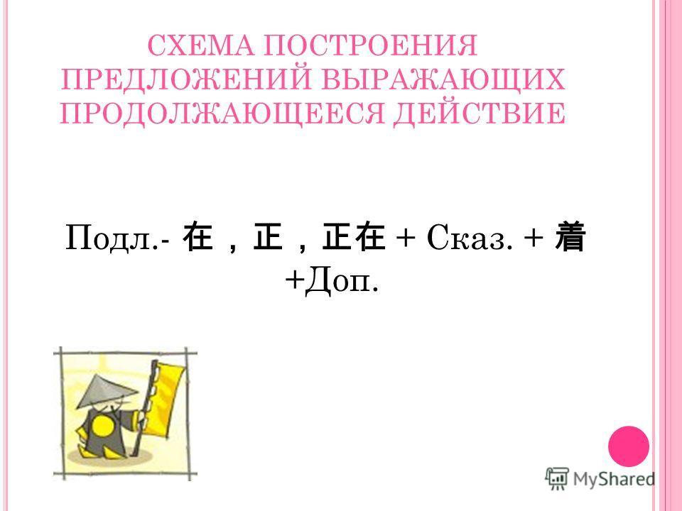 СХЕМА ПОСТРОЕНИЯ ПРЕДЛОЖЕНИЙ ВЫРАЖАЮЩИХ ПРОДОЛЖАЮЩЕЕСЯ ДЕЙСТВИЕ Подл.- + Cказ. + +Доп.