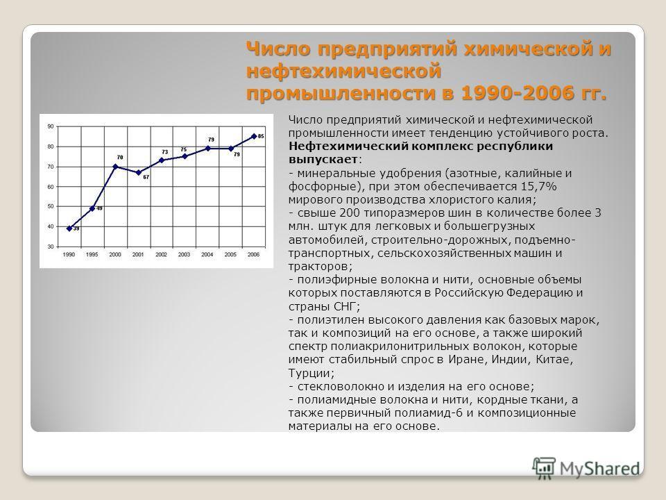Число предприятий химической и нефтехимической промышленности в 1990-2006 гг. Число предприятий химической и нефтехимической промышленности имеет тенденцию устойчивого роста. Нефтехимический комплекс республики выпускает: - минеральные удобрения (азо