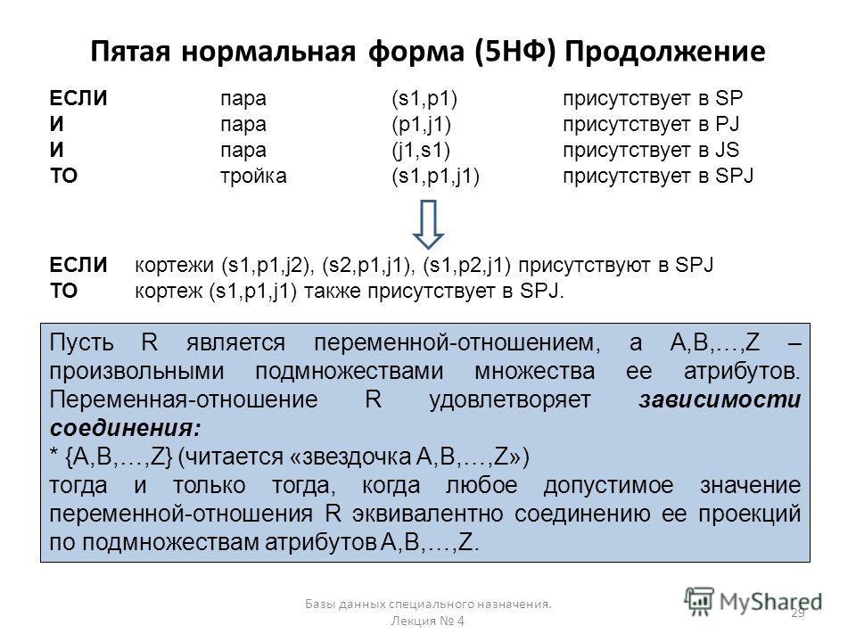 Пятая нормальная форма (5НФ) Продолжение ЕСЛИпара(s1,p1)присутствует в SP Ипара(p1,j1)присутствует в PJ Ипара(j1,s1)присутствует в JS ТОтройка(s1,p1,j1)присутствует в SPJ ЕСЛИкортежи (s1,p1,j2), (s2,p1,j1), (s1,p2,j1) присутствуют в SPJ ТО кортеж (s1