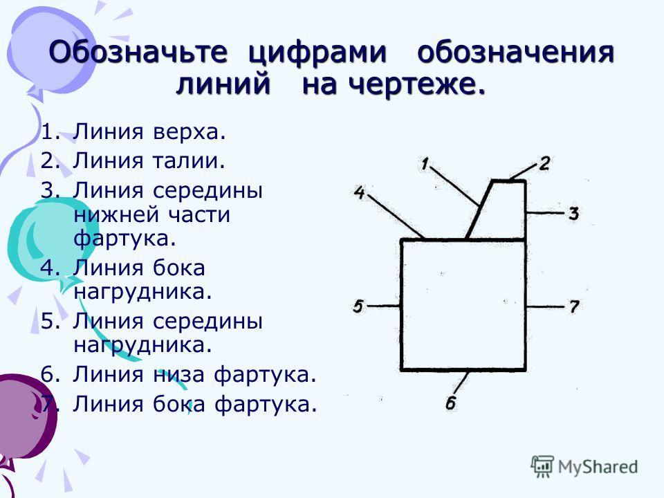 Обозначьте цифрами обозначения линий на чертеже. 1.Линия верха. 2.Линия талии. 3.Линия середины нижней части фартука. 4.Линия бока нагрудника. 5.Линия середины нагрудника. 6.Линия низа фартука. 7.Линия бока фартука.