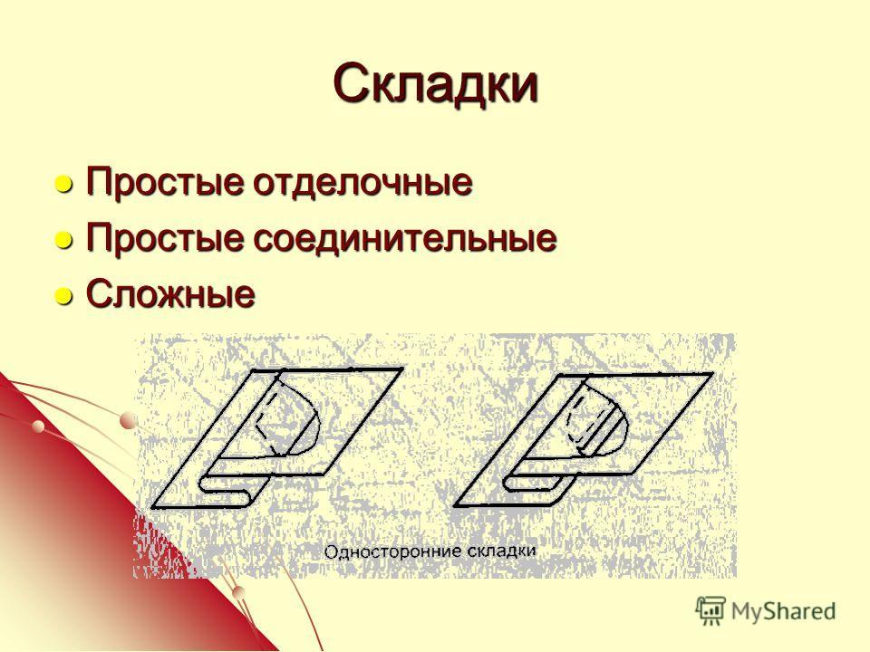 Складки Простые отделочные Простые отделочные Простые соединительные Простые соединительные Сложные Сложные