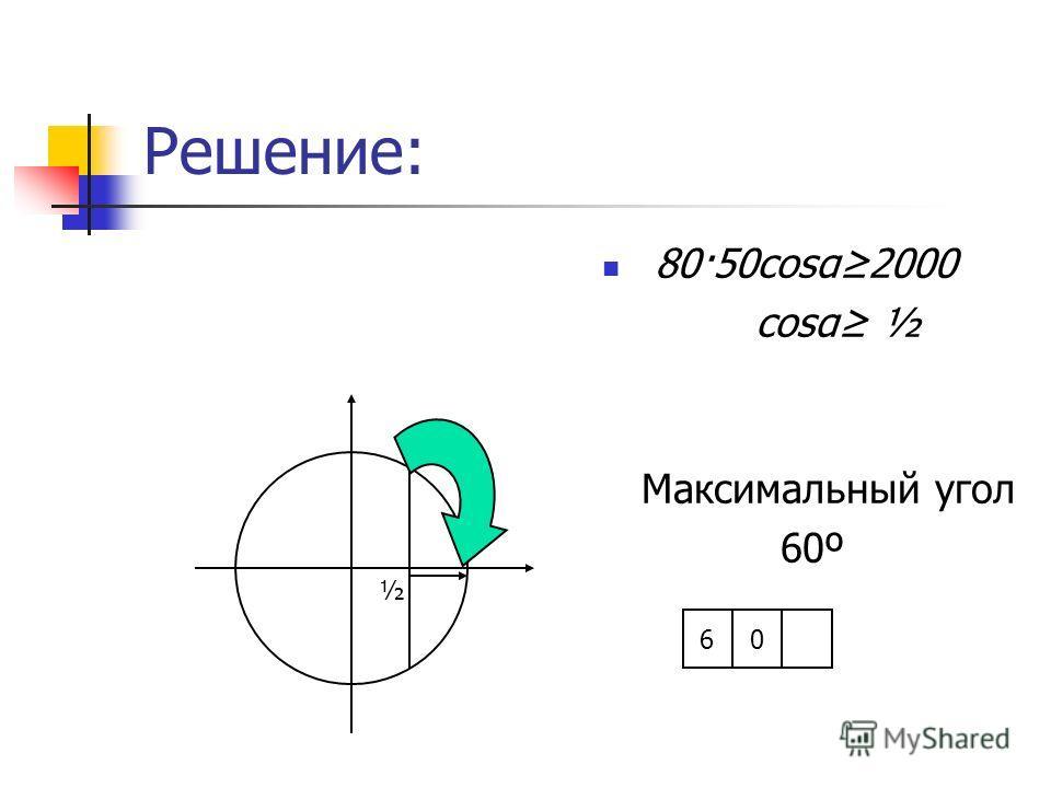 Решение: 80·50cosα2000 cosα ½ Максимальный угол 60º ½ 60