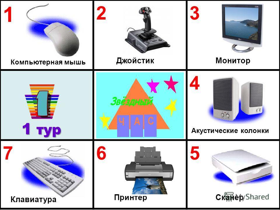 1 23 4 765 Джойстик Компьютерная мышь Акустические колонки Монитор СканерПринтер Клавиатура 1 тур