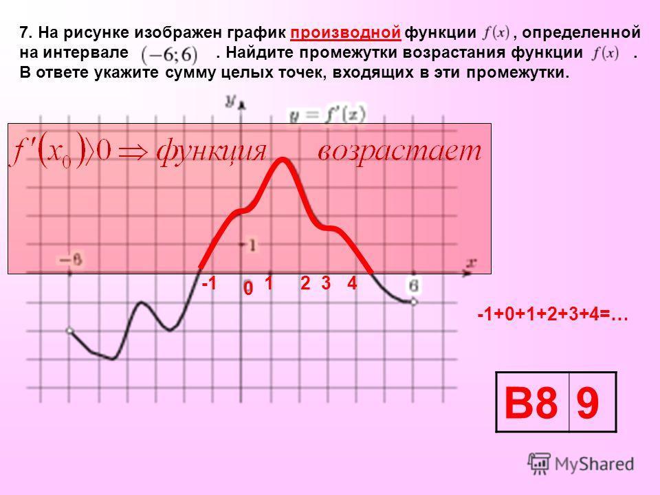 7. На рисунке изображен график производной функции, определенной на интервале. Найдите промежутки возрастания функции. В ответе укажите сумму целых точек, входящих в эти промежутки. 4 0 123 -1+0+1+2+3+4=… В89
