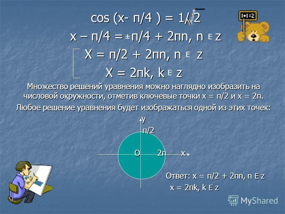 cos (x- п/4 ) = 1/ 2 cos (x- п/4 ) = 1/ 2 x – п/4 = п/4 + 2пn, n z x – п/4 = п/4 + 2пn, n z X = п/2 + 2пn, n z X = 2пk, k z Множество решений уравнения можно наглядно изобразить на числовой окружности, отметив ключевые точки x = п/2 и x = 2п. Любое р