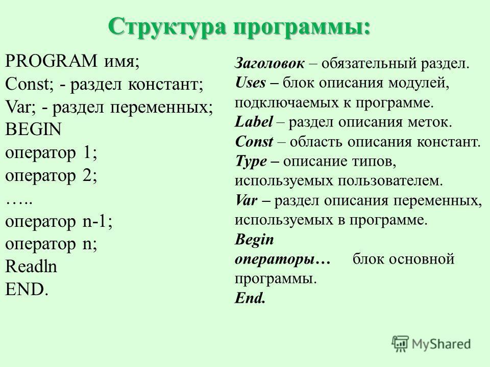 PROGRAM имя; Const; - раздел констант; Var; - раздел переменных; BEGIN оператор 1; оператор 2; ….. оператор n-1; оператор n; Readln END. Структура программы: Заголовок – обязательный раздел. Uses – блок описания модулей, подключаемых к программе. Lab