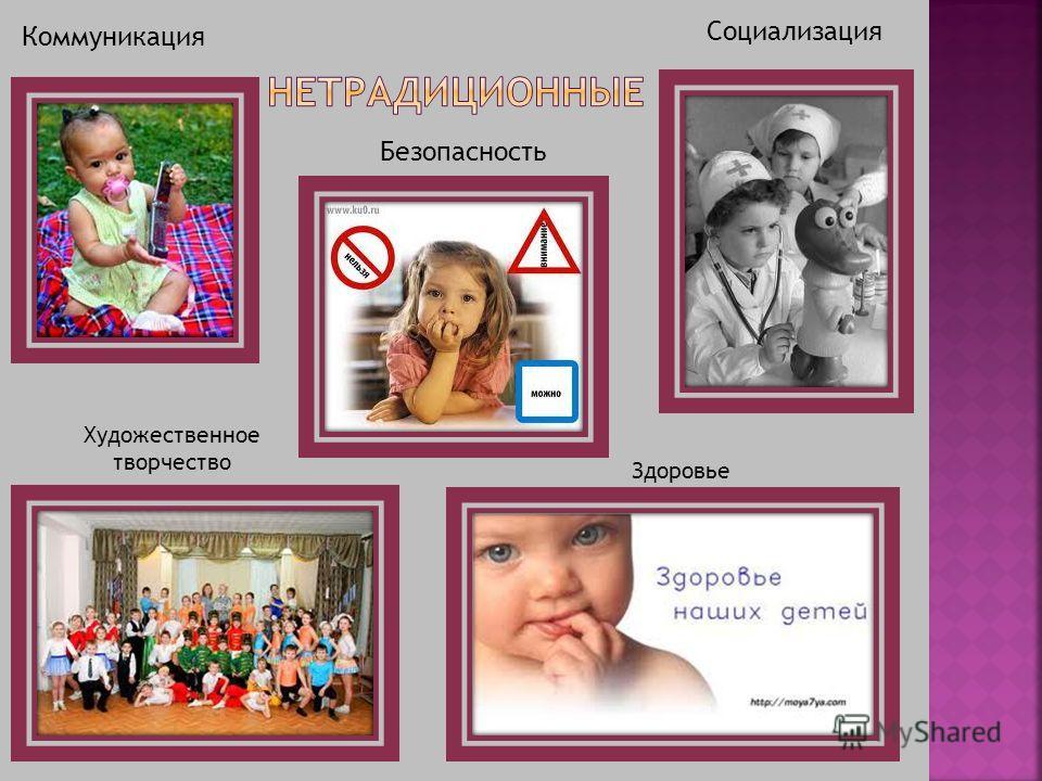 Коммуникация Безопасность Художественное творчество Здоровье Социализация