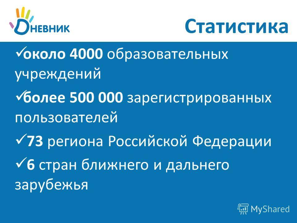 около 4000 образовательных учреждений более 500 000 зарегистрированных пользователей 73 региона Российской Федерации 6 стран ближнего и дальнего зарубежья Статистика