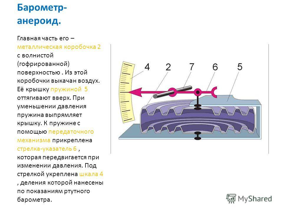Барометр- анероид. Главная часть его – металлическая коробочка 2 с волнистой (гофрированной) поверхностью. Из этой коробочки выкачан воздух. Её крышку пружиной 5 оттягивают вверх. При уменьшении давления пружина выпрямляет крышку. К пружине с помощью