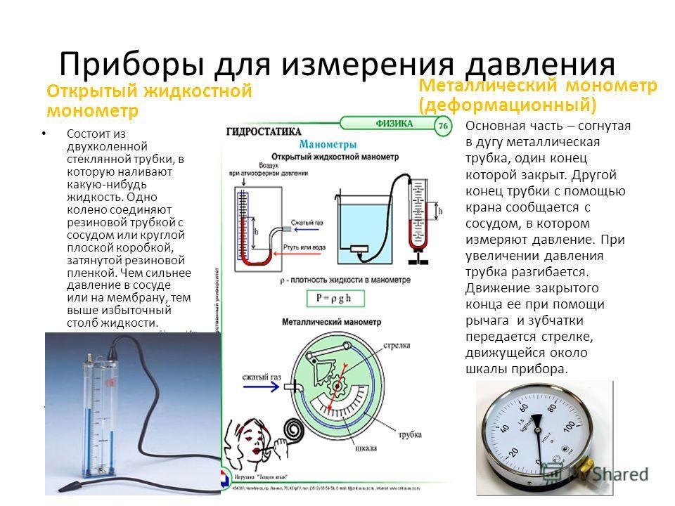 Приборы для измерения давления Открытый жидкостной монометр Состоит из двухколенной стеклянной трубки, в которую наливают какую-нибудь жидкость. Одно колено соединяют резиновой трубкой с сосудом или круглой плоской коробкой, затянутой резиновой пленк