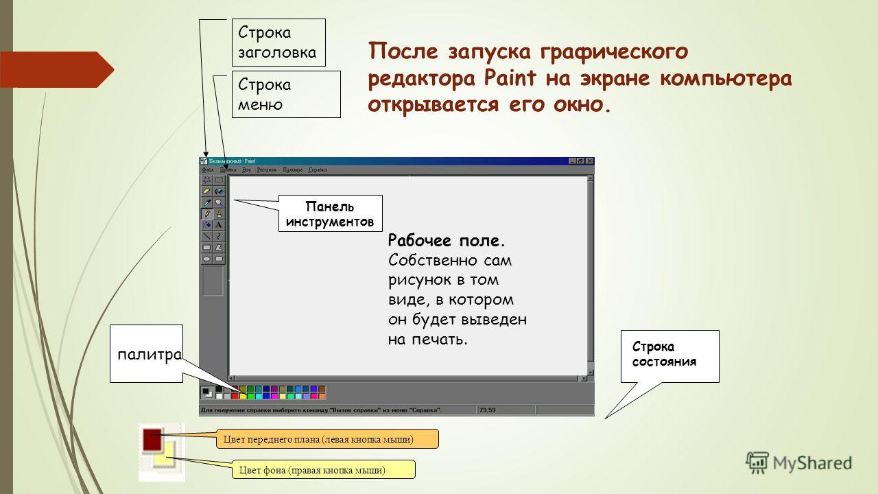 После запуска графического редактора Paint на экране компьютера открывается его окно. Строка заголовка Строка меню Рабочее поле. Собственно сам рисунок в том виде, в котором он будет выведен на печать. палитра Панель инструментов Строка состояния Цве
