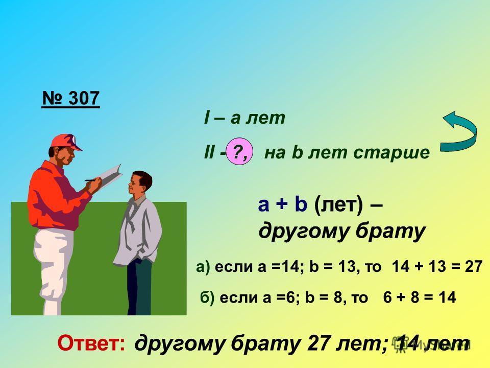 307 I – а лет II - ?, на b лет старше а + b (лет) – другому брату а) если а =14; b = 13, то 14 + 13 = 27 б) если а =6; b = 8, то 6 + 8 = 14 Ответ: другому брату 27 лет; 14 лет