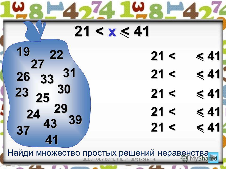 21 < < 41 Найди множество простых решений неравенства 21 < x < 41 21 < < 41 19 23 31 29 27 22 25 26 33 39 30 24 43 37 41 ЦЦДО ГОБУ ВО ЦЛПДО Шабанова Т.И.